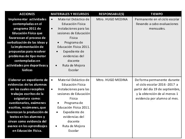 manual de mejora continua pdf