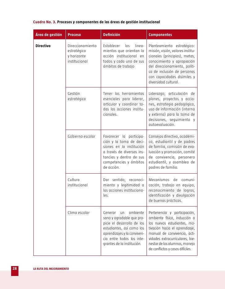 Bonito Marcos De Cuadros Planes Elaboración - Ideas Personalizadas ...