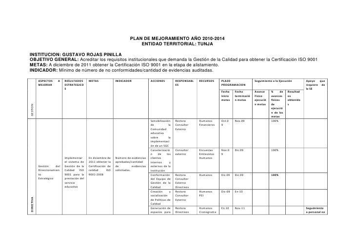 PLAN DE MEJORAMIENTO AÑO 2010-2014<br />ENTIDAD TERRITORIAL: TUNJA<br />INSTITUCION: GUSTAVO ROJAS PINILLA<br />OBJETIVO G...