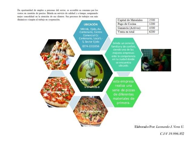 Elaborado Por: Leonardo J. Vera U. C.I-V 19.996.852 Center Pizza V-07627101-0 UBICACIÓN Mérida, Ejido, Av. Centenario, Cen...