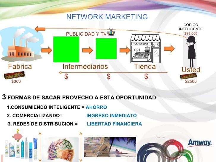 plan de negocios amway