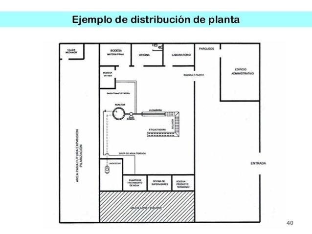 Plan de negocios c mo iniciar un negocio con xito for Plan de negocios de un vivero de plantas