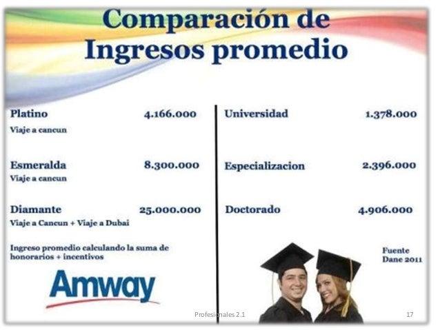 plan de negocios amway 2017 www youtube com user jimmcardoza