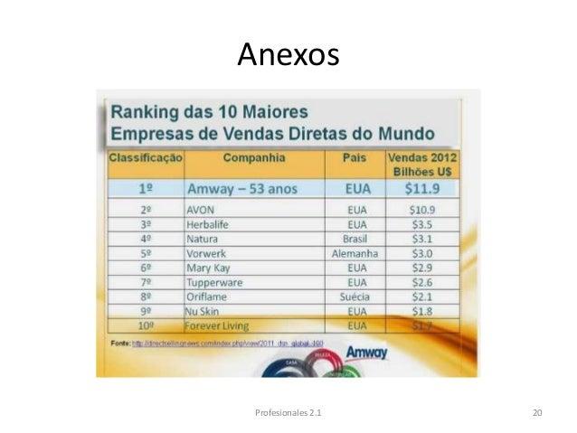 Anexos 20Profesionales 2.1