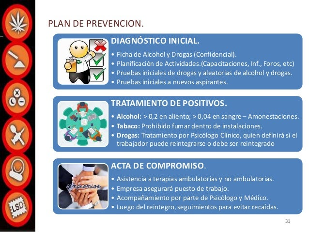 Ficha de proteccion social ver puntaje online dating 8