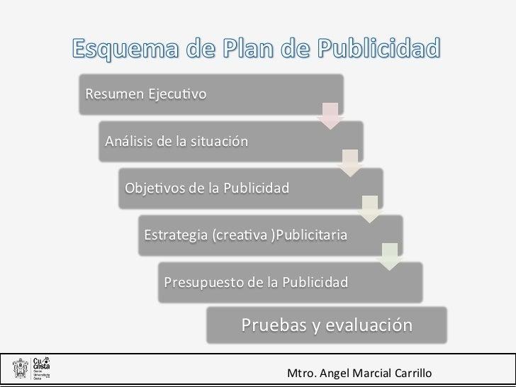 Resumen Ejecu+vo            Análisis de la situación               Obje+vos de la Publicidad ...