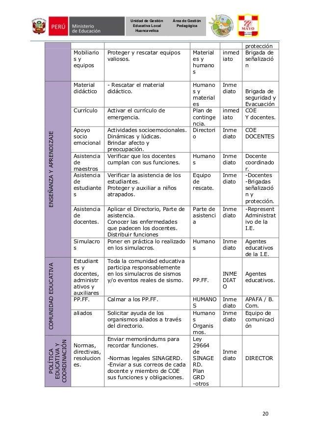 20 Unidad de Gestión Educativa Local Huancavelica Área de Gestión Pedagógica protección Mobiliario s y equipos Proteger y ...