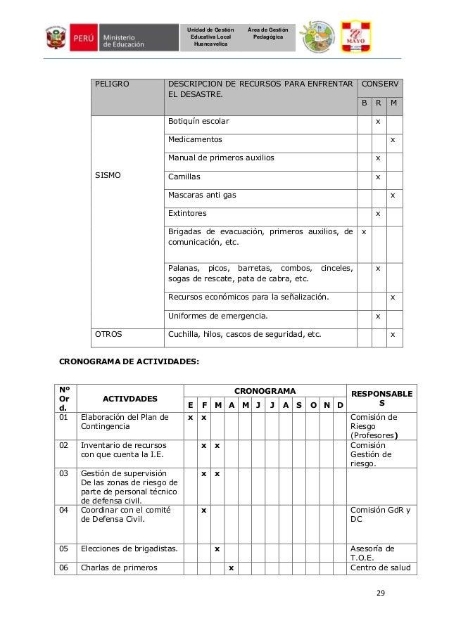 29 Unidad de Gestión Educativa Local Huancavelica Área de Gestión Pedagógica PELIGRO DESCRIPCION DE RECURSOS PARA ENFRENTA...