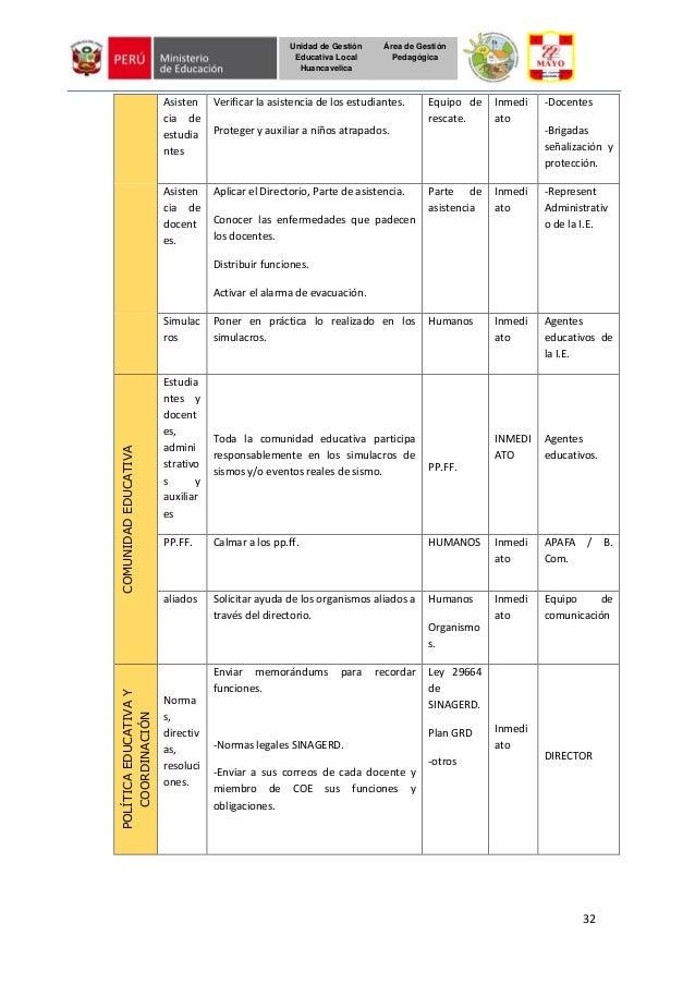32 Unidad de Gestión Educativa Local Huancavelica Área de Gestión Pedagógica Asisten cia de estudia ntes Verificar la asis...