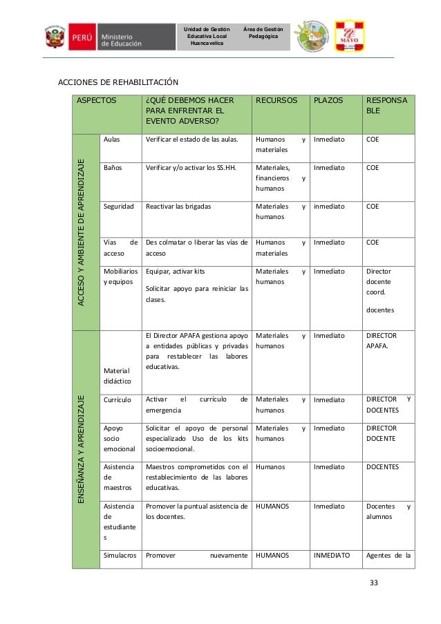 33 Unidad de Gestión Educativa Local Huancavelica Área de Gestión Pedagógica ACCIONES DE REHABILITACIÓN ASPECTOS ¿QUÉ DEBE...