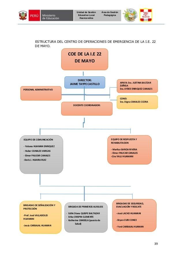 39 Unidad de Gestión Educativa Local Huancavelica Área de Gestión Pedagógica ESTRUCTURA DEL CENTRO DE OPERACIONES DE EMERG...