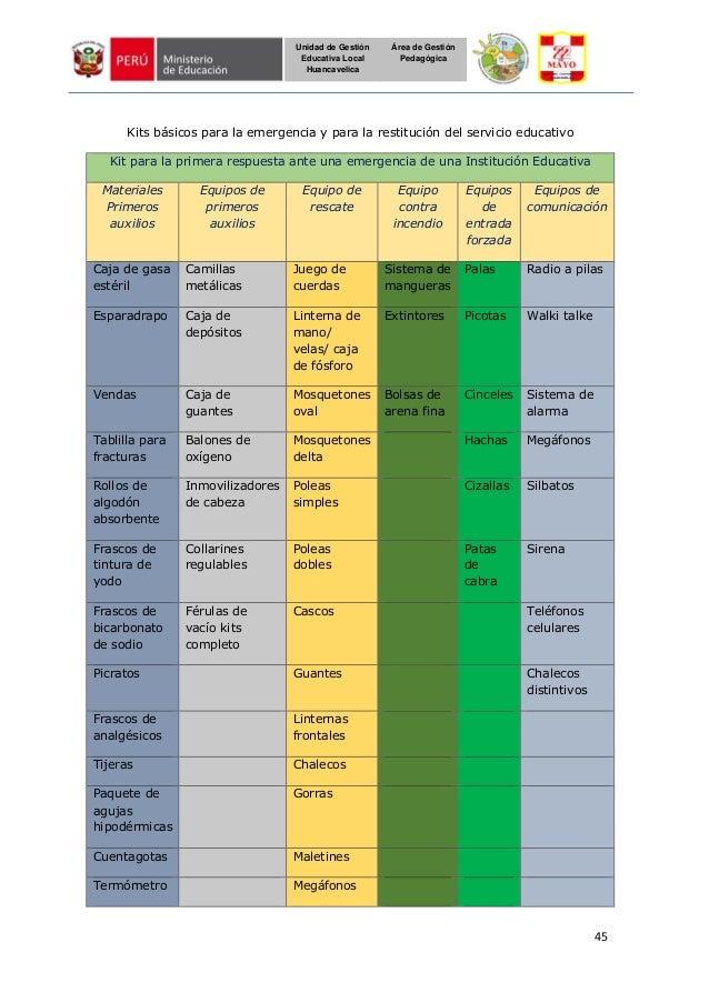 45 Unidad de Gestión Educativa Local Huancavelica Área de Gestión Pedagógica Kits básicos para la emergencia y para la res...