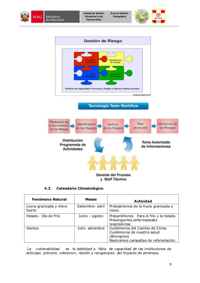 9 Unidad de Gestión Educativa Local Huancavelica Área de Gestión Pedagógica 4.2. Calendario Climatológico Fenómeno Natural...