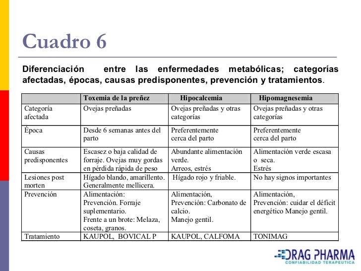 SUPLEMENTOS DE VITAMINAS Y MINERALES     Vitaminas ADE         Inveade Forte oral                        MR            ...