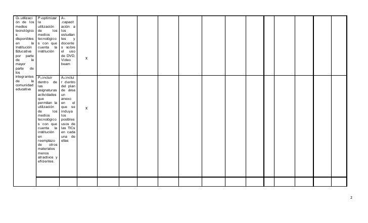 Plan de seguimiento gestión 2011 Slide 2
