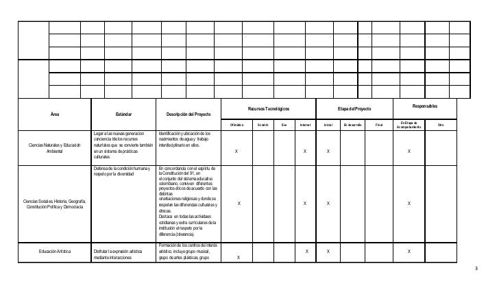 Plan de seguimiento gestión 2011 Slide 3
