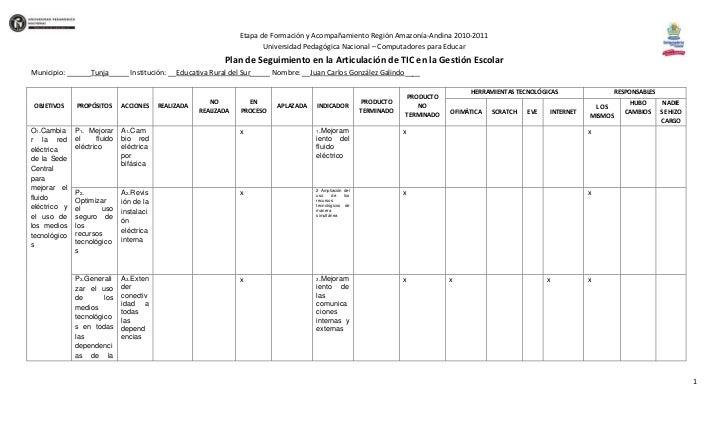 11111230-159385-378460-292735Etapa de Formación y Acompañamiento Región Amazonía-Andina 2010-2011<br />Universidad Pedagóg...