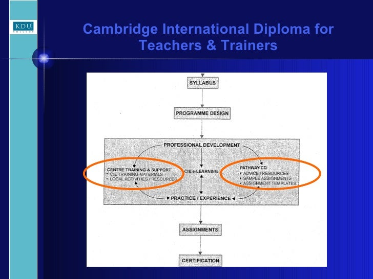 Cambridge International Diploma for Teachers & Trainers