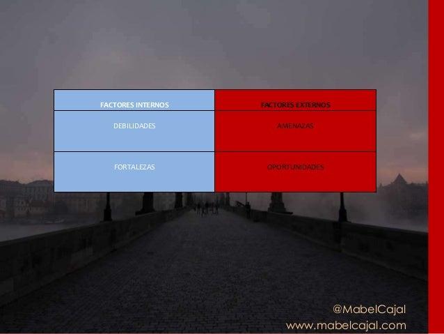 @MabelCajal www.mabelcajal.com FACTORES INTERNOS FACTORES EXTERNOS DEBILIDADES AMENAZAS FORTALEZAS OPORTUNIDADES