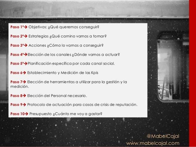 @MabelCajal www.mabelcajal.com Paso 1º Objetivos: ¿Qué queremos conseguir? Paso 2º Estrategias ¿Qué camino vamos a tomar...