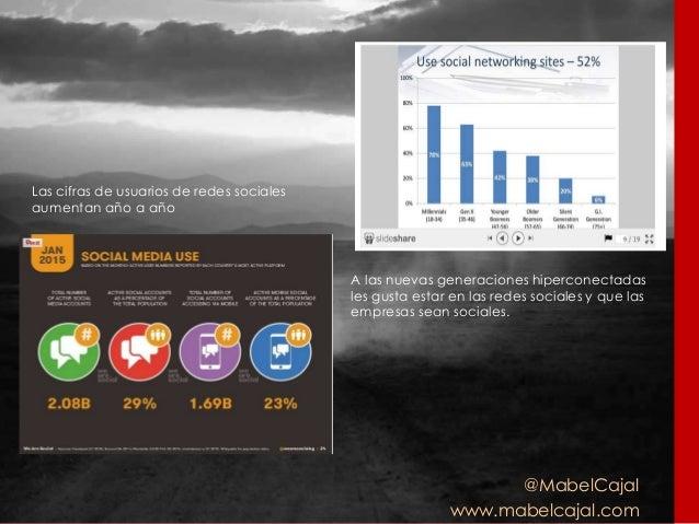 @MabelCajal www.mabelcajal.com Las cifras de usuarios de redes sociales aumentan año a año A las nuevas generaciones hiper...