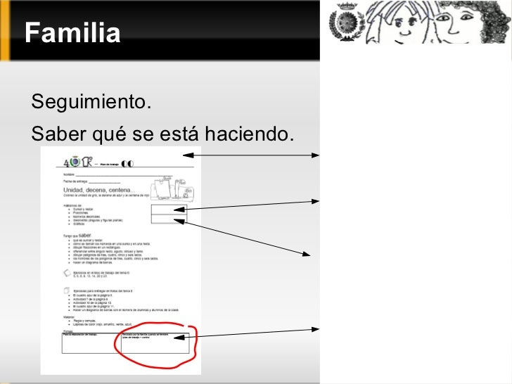 Conocimiento. </li></ul>Departamento de Matemáticas Planes de Trabajo  en el  IES El Arenal