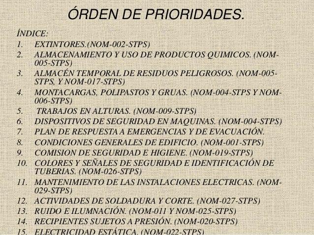 ÓRDEN DE PRIORIDADES. ÍNDICE: 1. EXTINTORES.(NOM-002-STPS) 2. ALMACENAMIENTO Y USO DE PRODUCTOS QUIMICOS. (NOM- 005-STPS) ...