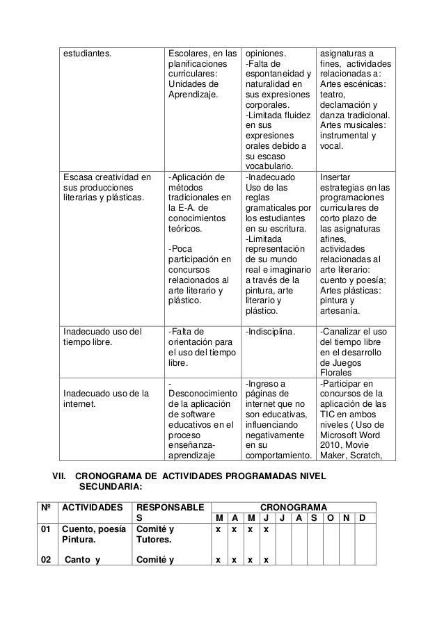 estudiantes.  Escolares, en las planificaciones curriculares: Unidades de Aprendizaje.  Escasa creatividad en sus producci...