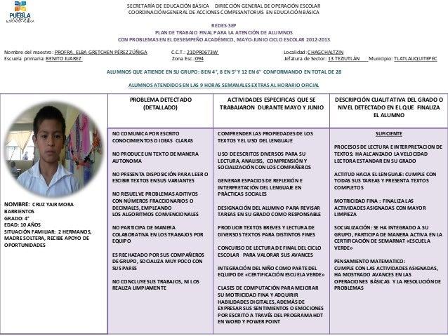 SECRETARÍA DE EDUCACIÓN BÁSICA DIRECCIÓN GENERAL DE OPERACIÓN ESCOLARCOORDINACIÓN GENERAL DE ACCIONES COMPESANTORIAS EN ED...
