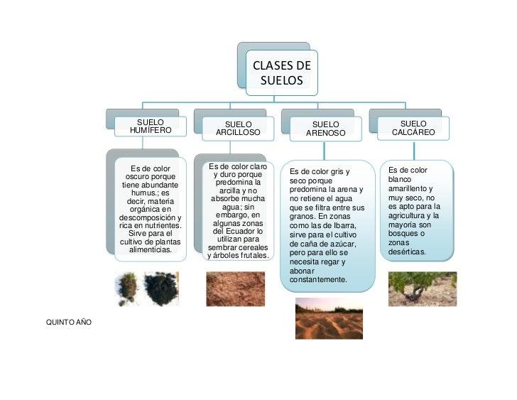 Plan de trabajo simultaneo 46 - Materiales para suelos ...