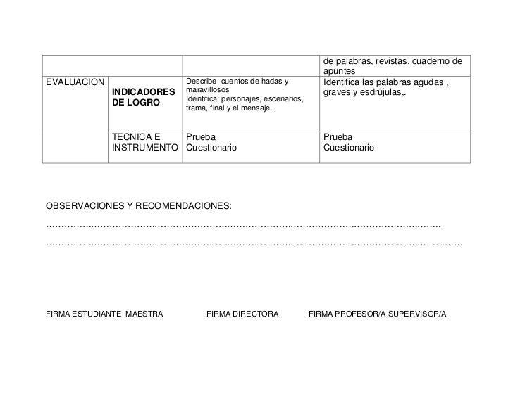 """PLAN DE TRABAJO SIMULTANEO № 481. DATOS INFORMATIVOS:1.1INSTITUCION DE PRÁCTICA DOCENTE: ESCUELA """"MONSEÑOR RUBÉN ULPIANO F..."""
