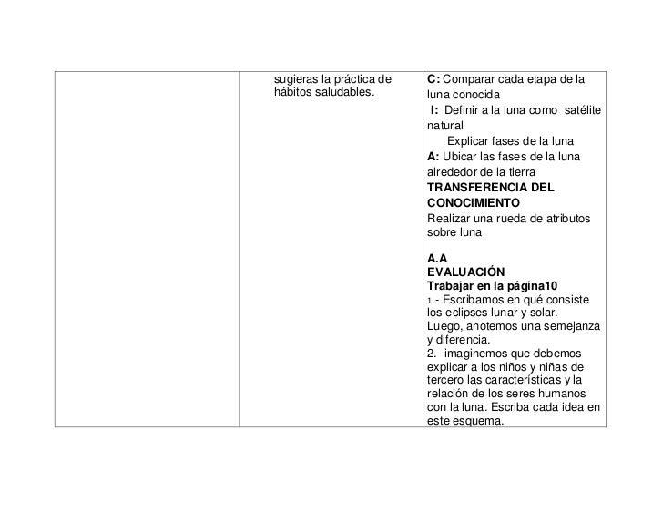 lunaRECURSOS                   Video. texto, Pirámide alimenticia Lámina. cuaderno y texto de                             ...