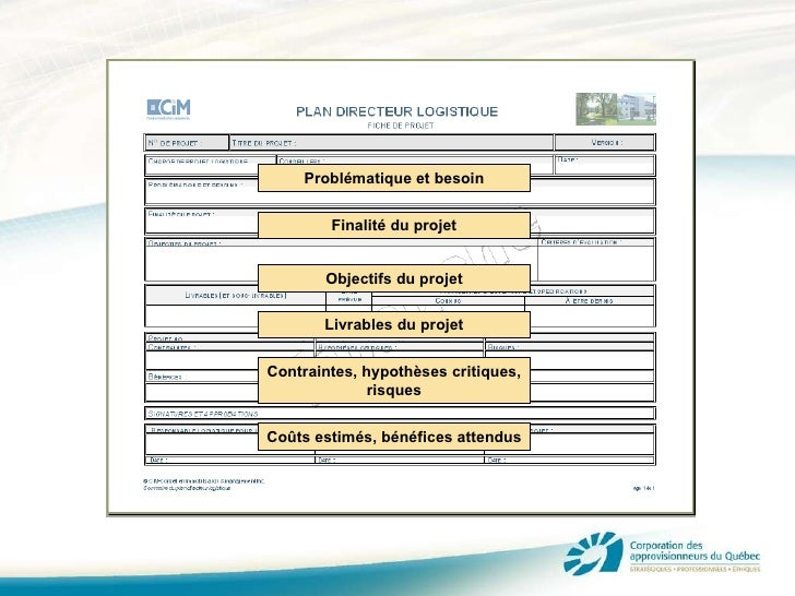 Problématique et besoin Objectifs du projet Contraintes, hypothèses critiques, risques Finalité du projet Livrables du pro...