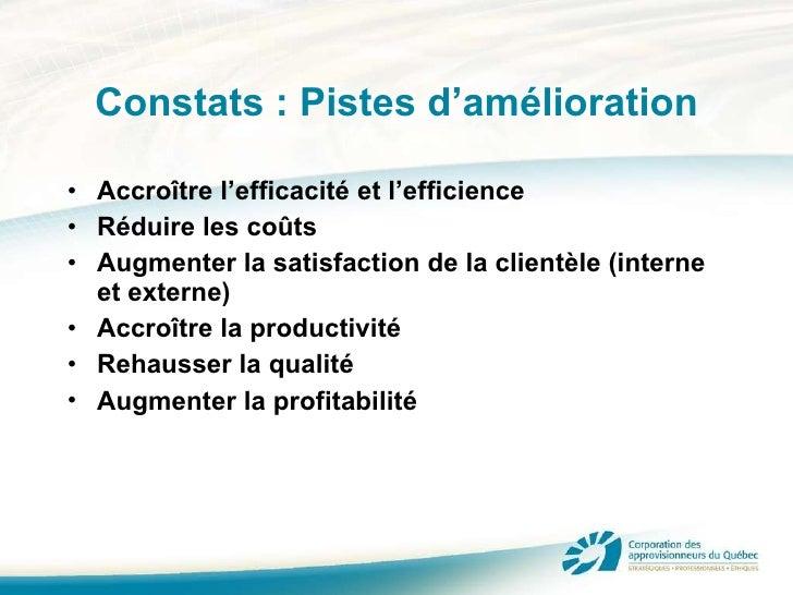Constats : Pistes d'amélioration <ul><li>Accroître l'efficacité et l'efficience </li></ul><ul><li>Réduire les coûts </li><...