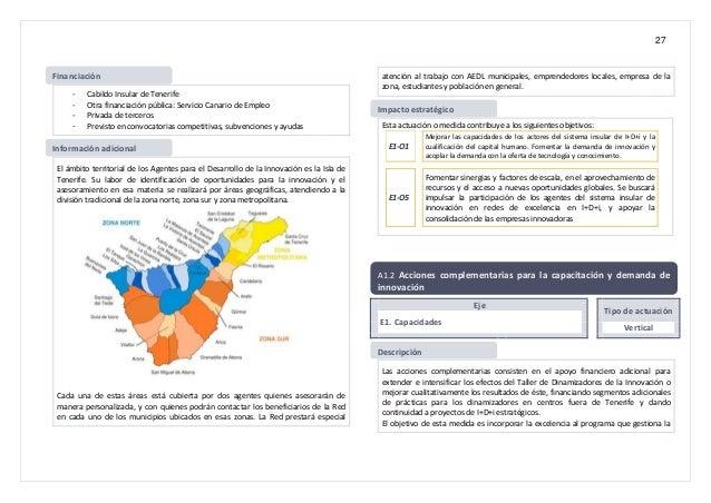 27 - Cabildo Insular de Tenerife - Otra financiación pública: Servicio Canario de Empleo - Privada de terceros - Previsto ...