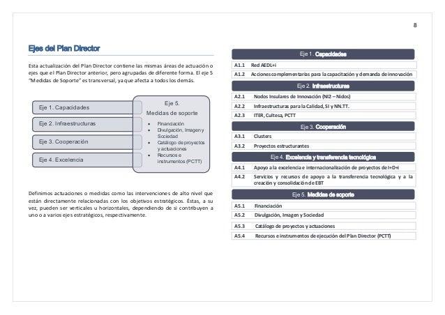 8 Ejes del Plan Director Esta actualización del Plan Director contiene las mismas áreas de actuación o ejes que el Plan Di...