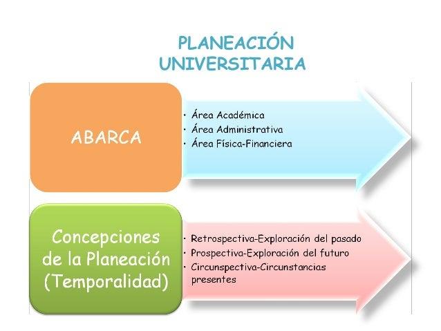 Planeación curricular