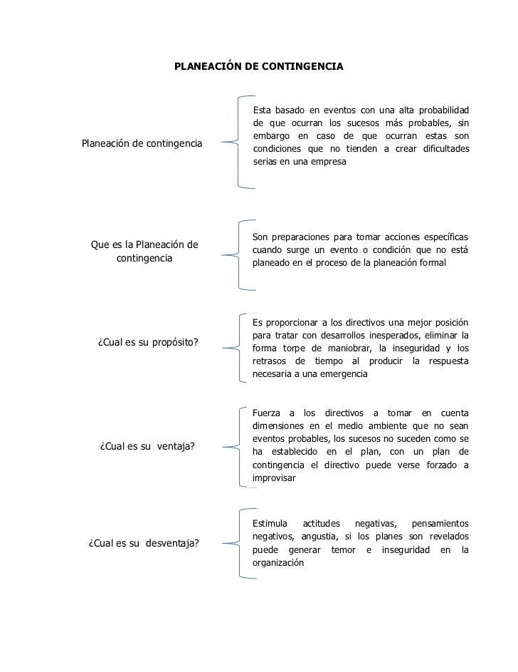 PLANEACIÓN DE CONTINGENCIA                               Esta basado en eventos con una alta probabilidad                 ...