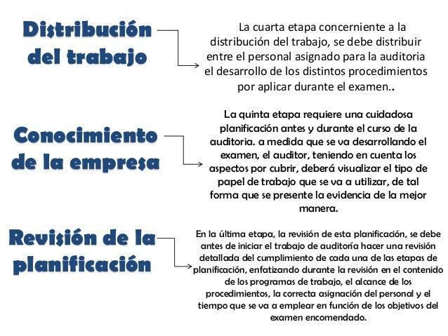 La cuarta etapa concerniente a ladistribución del trabajo, se debe distribuirentre el personal asignado para la auditoriae...