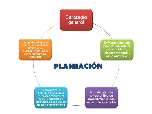 Planeación de una auditoría Slide 3