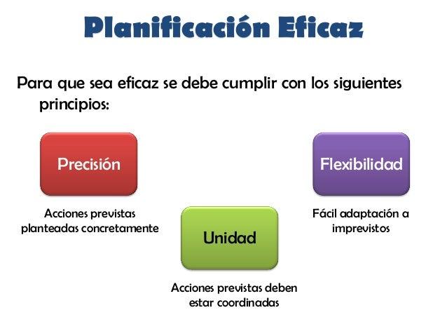 Planificación EficazPara que sea eficaz se debe cumplir con los siguientesprincipios:PrecisiónUnidadFlexibilidadAcciones p...