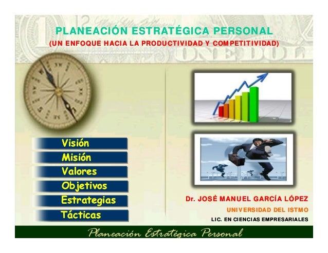 PLANEACIÓN ESTRATÉGICA PERSONAL (UN ENFOQUE HACIA LA PRODUCTIVIDAD Y COMPETITIVIDAD)  Visión Misión Valores Objetivos Estr...