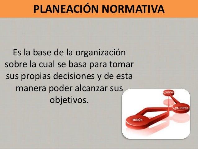 PLANEACIÓN NORMATIVA Es la base de la organización sobre la cual se basa para tomar sus propias decisiones y de esta maner...