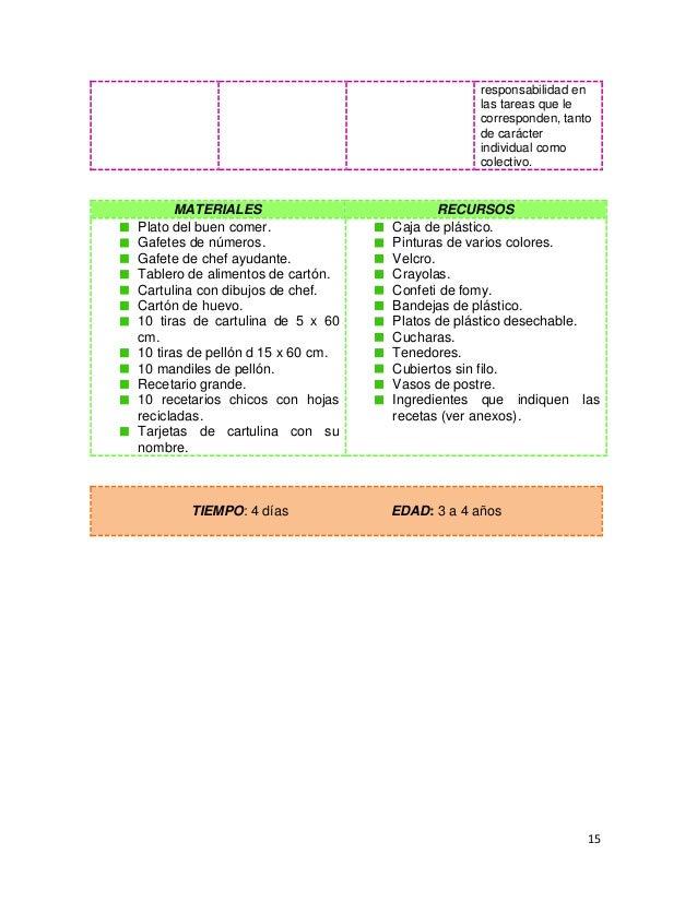 Planeación de preescolar \