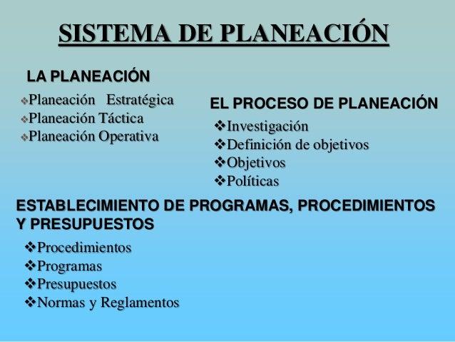 Premisas de planeacion estrategica pdf