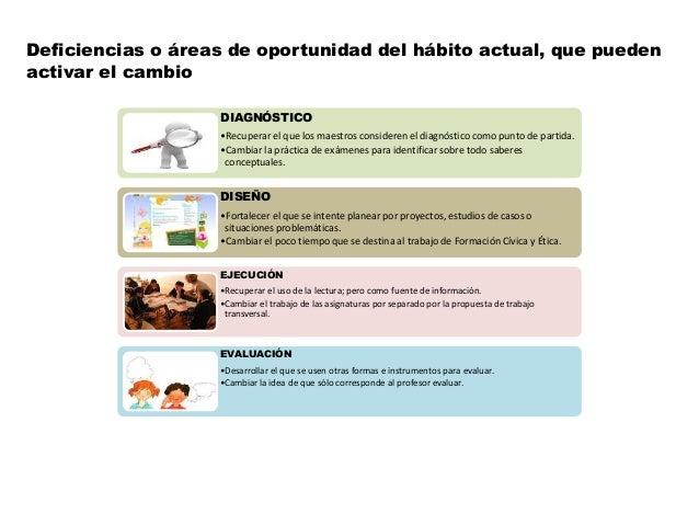 Planeación y estrategias didácticas