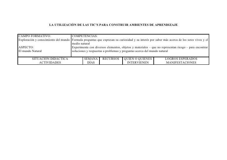 LA UTILIZACIÒN DE LAS TIC'S PARA CONSTRUIR AMBIENTES DE APRENDIZAJE   CAMPO FORMATIVO:                     COMPETENCIAS: E...