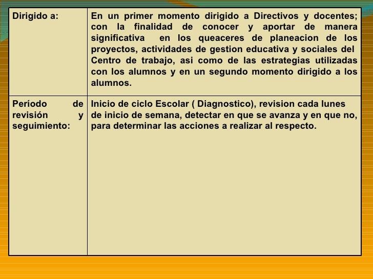 Dirigido a: En un primer momento dirigido a Directivos y docentes; con la finalidad de conocer y aportar de manera signifi...