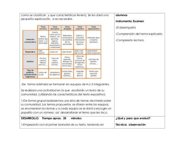 Planeacion de español texto expositivo  (1) Slide 3
