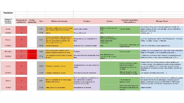 Plan de Medios Digitales 2015